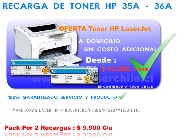 impresora hp laser jet 5550dn: