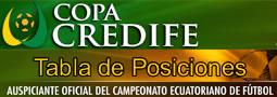 Tabla de Posiciones Fútbol Ecuatoriano 2010